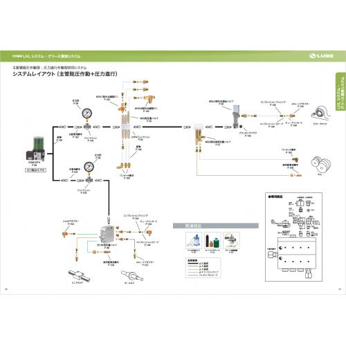 主配管脱圧作動型 、圧力進行作動型併用システム レイアウト
